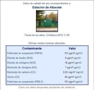 Datos de la Estación de Calidad del Aire de Albacete.